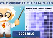 Quanto è comune la tua data di nascita?